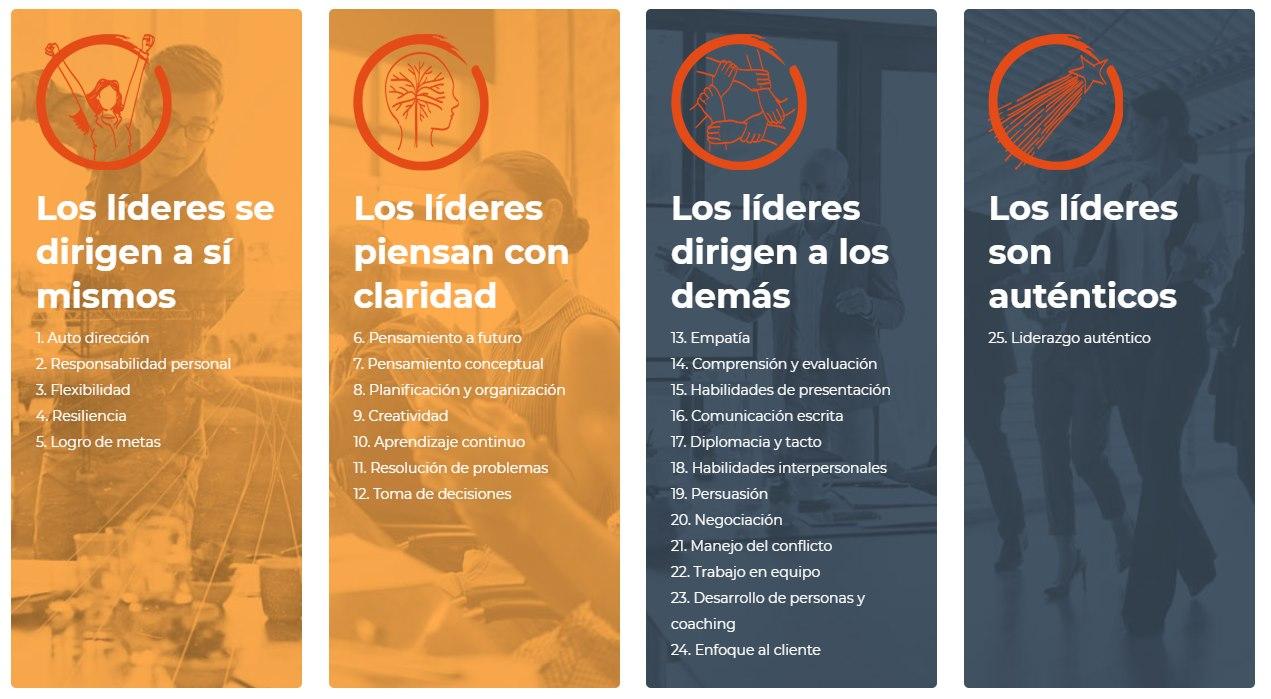 Curso de liderazgo en Alicante y Madrid